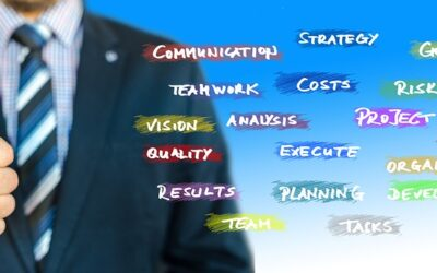Studi Kelayakan Bisnis Berkaitan dengan Aspek Pasar Yang Ada